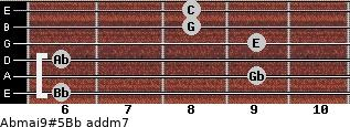 Abmaj9#5/Bb add(m7) guitar chord