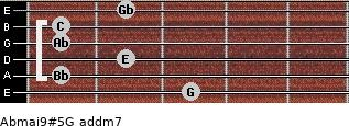 Abmaj9#5/G add(m7) guitar chord