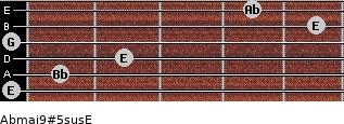 Abmaj9#5sus/E for guitar on frets 0, 1, 2, 0, 5, 4