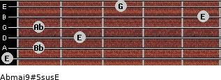 Abmaj9#5sus/E for guitar on frets 0, 1, 2, 1, 5, 3