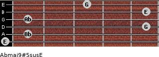 Abmaj9#5sus/E for guitar on frets 0, 1, 5, 1, 5, 3