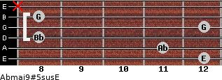 Abmaj9#5sus/E for guitar on frets 12, 11, 8, 12, 8, x