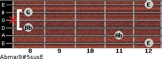 Abmaj9#5sus/E for guitar on frets 12, 11, 8, x, 8, 12