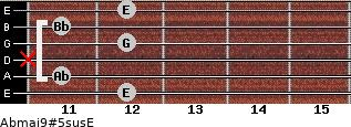 Abmaj9#5sus/E for guitar on frets 12, 11, x, 12, 11, 12