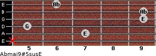 Abmaj9#5sus/E for guitar on frets x, 7, 5, 9, 9, 6