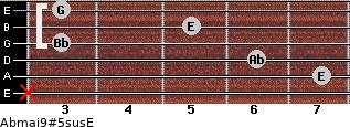 Abmaj9#5sus/E for guitar on frets x, 7, 6, 3, 5, 3