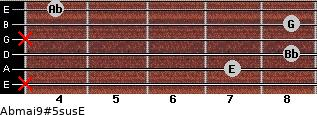 Abmaj9#5sus/E for guitar on frets x, 7, 8, x, 8, 4
