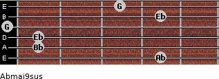 Abmaj9sus for guitar on frets 4, 1, 1, 0, 4, 3