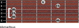 Abmaj9sus for guitar on frets 4, 1, 1, 1, 4, 3
