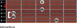 Abmaj9sus for guitar on frets 4, 1, 1, 3, x, 3