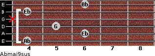 Abmaj9sus for guitar on frets 4, 6, 5, x, 4, 6