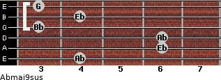 Abmaj9sus for guitar on frets 4, 6, 6, 3, 4, 3