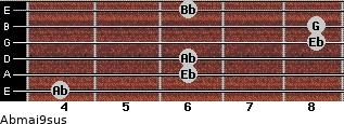 Abmaj9sus for guitar on frets 4, 6, 6, 8, 8, 6