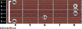 Abmaj9sus for guitar on frets 4, 6, 8, 8, 8, 4