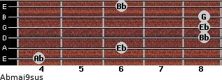 Abmaj9sus for guitar on frets 4, 6, 8, 8, 8, 6