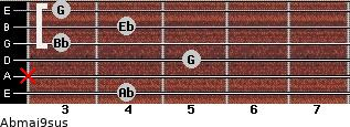Abmaj9sus for guitar on frets 4, x, 5, 3, 4, 3