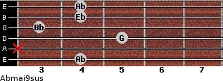 Abmaj9sus for guitar on frets 4, x, 5, 3, 4, 4