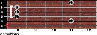 Abmaj9sus for guitar on frets x, 11, 8, 8, 8, 11
