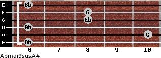 Abmaj9sus/A# for guitar on frets 6, 10, 6, 8, 8, 6