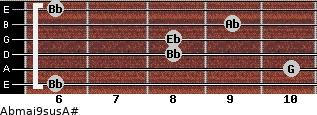 Abmaj9sus/A# for guitar on frets 6, 10, 8, 8, 9, 6