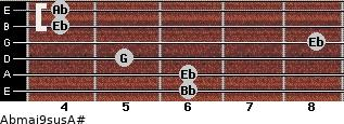 Abmaj9sus/A# for guitar on frets 6, 6, 5, 8, 4, 4