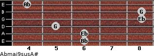 Abmaj9sus/A# for guitar on frets 6, 6, 5, 8, 8, 4