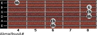 Abmaj9sus/A# for guitar on frets 6, 6, 8, 8, 8, 4