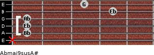 Abmaj9sus/A# for guitar on frets x, 1, 1, 1, 4, 3