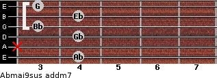 Abmaj9sus add(m7) guitar chord