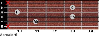 Abmajor6 for guitar on frets x, 11, 13, 10, 13, x