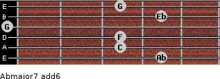 Abmajor7(add6) for guitar on frets 4, 3, 3, 0, 4, 3