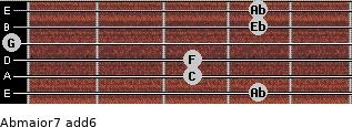 Abmajor7(add6) for guitar on frets 4, 3, 3, 0, 4, 4