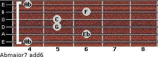 Abmajor7(add6) for guitar on frets 4, 6, 5, 5, 6, 4