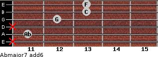 Abmajor7(add6) for guitar on frets x, 11, x, 12, 13, 13