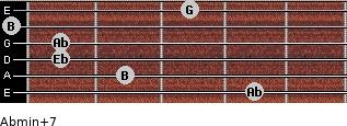 Abmin(+7) for guitar on frets 4, 2, 1, 1, 0, 3