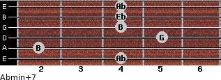Abmin(+7) for guitar on frets 4, 2, 5, 4, 4, 4