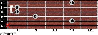 Abmin(+7) for guitar on frets x, 11, 9, 8, 8, 11
