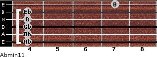 Abmin11 for guitar on frets 4, 4, 4, 4, 4, 7