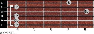 Abmin11 for guitar on frets 4, 4, 4, 8, 4, 7