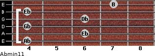 Abmin11 for guitar on frets 4, 6, 4, 6, 4, 7