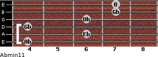 Abmin11 for guitar on frets 4, 6, 4, 6, 7, 7