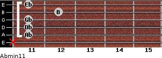 Abmin11 for guitar on frets x, 11, 11, 11, 12, 11