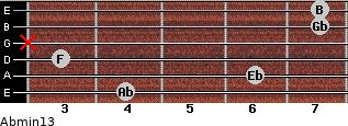 Abmin13 for guitar on frets 4, 6, 3, x, 7, 7