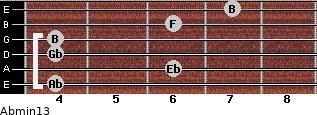 Abmin13 for guitar on frets 4, 6, 4, 4, 6, 7