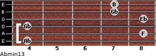 Abmin13 for guitar on frets 4, 8, 4, 8, 7, 7