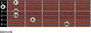 Abmin6 for guitar on frets 4, 2, 1, 1, 0, 1