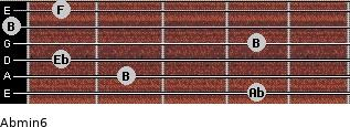 Abmin6 for guitar on frets 4, 2, 1, 4, 0, 1