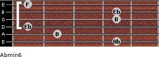 Abmin6 for guitar on frets 4, 2, 1, 4, 4, 1
