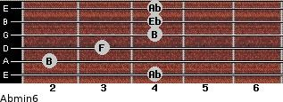 Abmin6 for guitar on frets 4, 2, 3, 4, 4, 4
