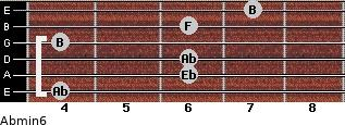 Abmin6 for guitar on frets 4, 6, 6, 4, 6, 7
